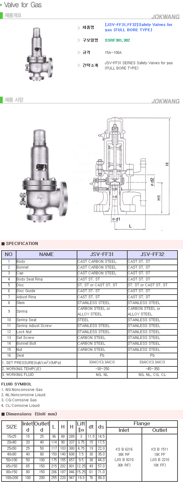 Jokwang ILI Safety Valves (Full Bore Type) JSV-FF31/FF32
