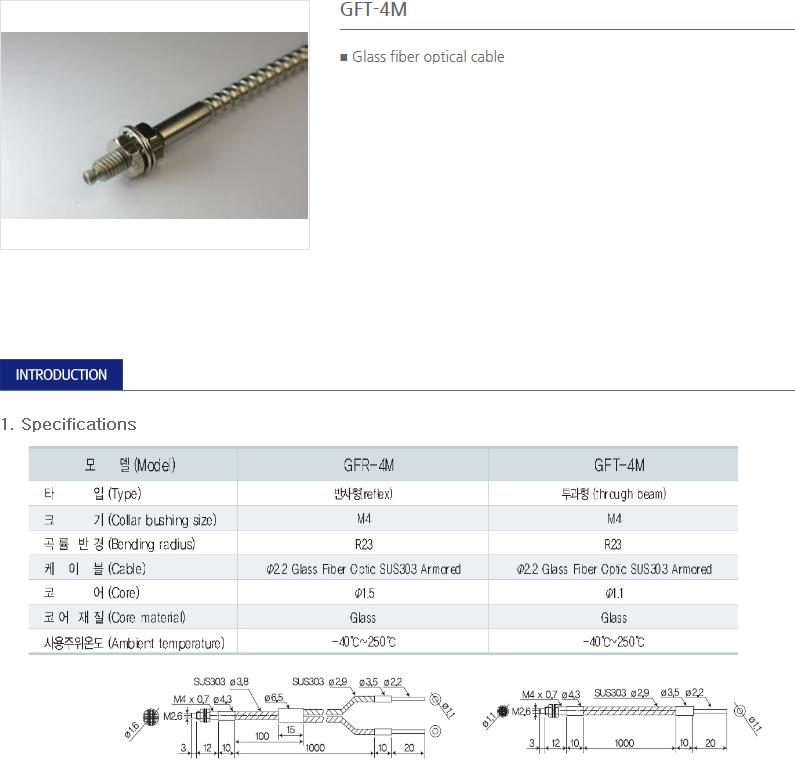 SANIL Fiber Sensor - Cable  12