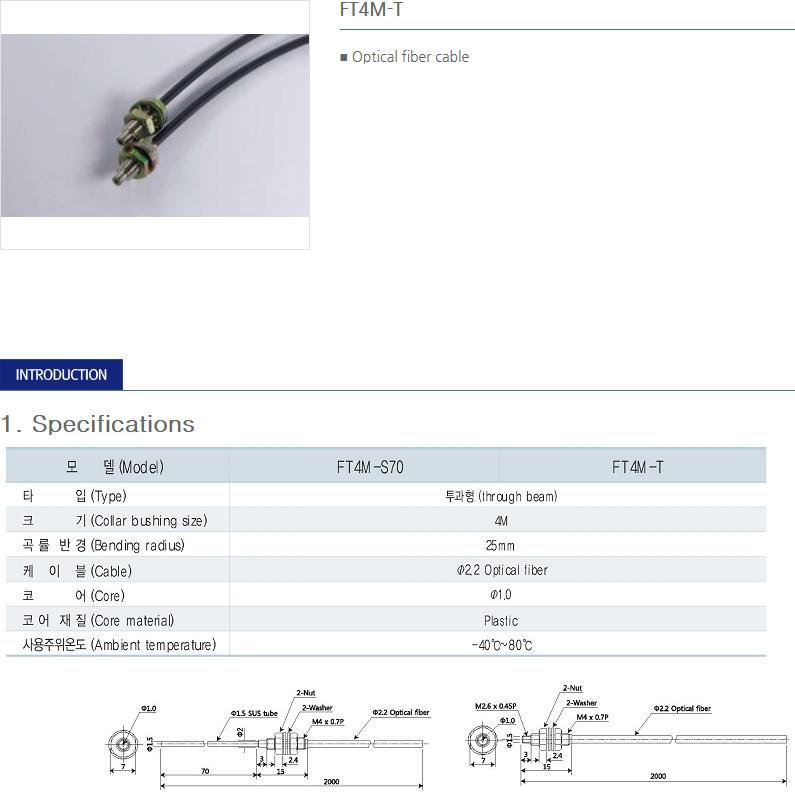 SANIL Fiber Sensor - Cable  13