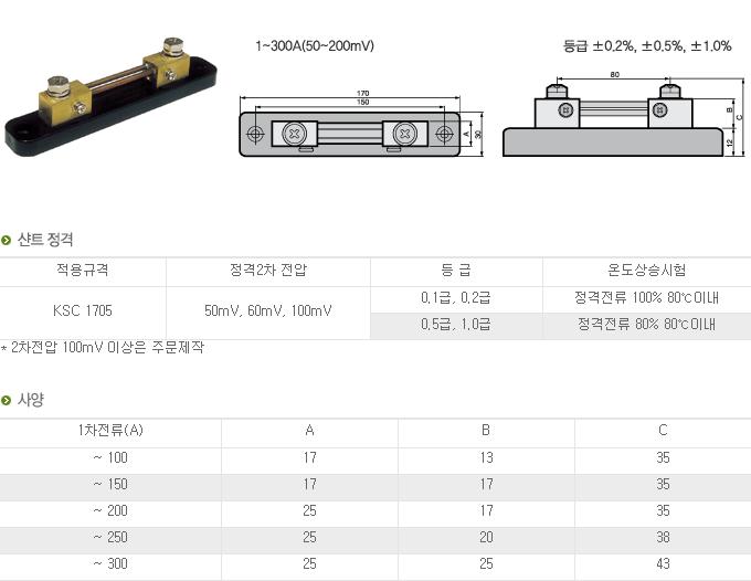 (주)대붕이앤씨 일반용 및 표준용 분류기 ME-Series 9