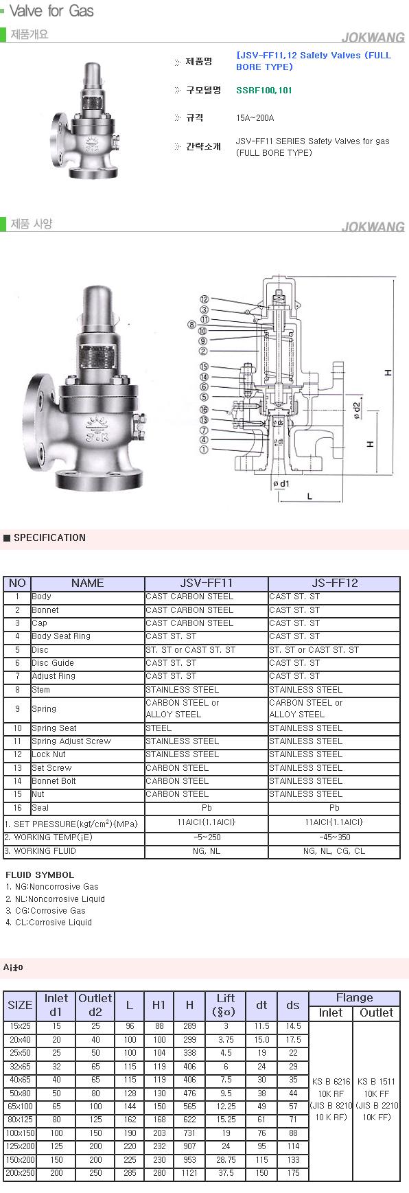 Jokwang ILI Safety Valves (Full Bore Type) JSV-FF11/12