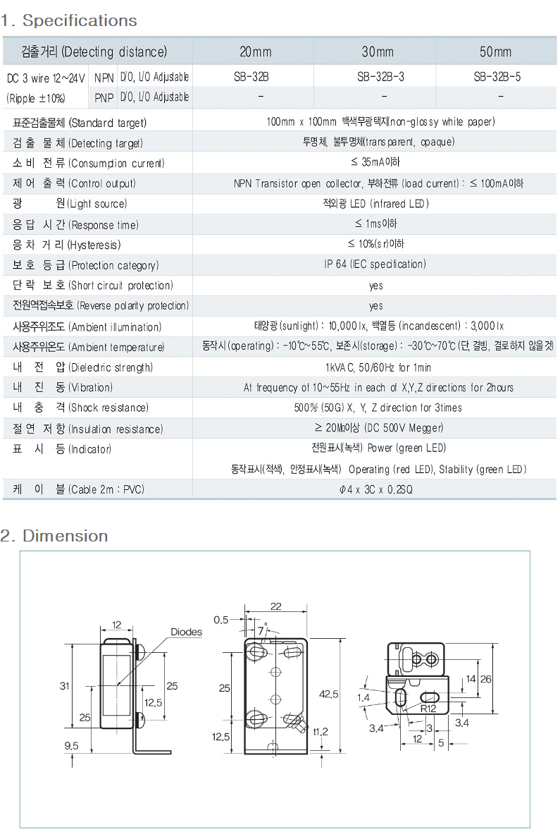SANIL Limited Reflection Type Photo Sensor SB-32B