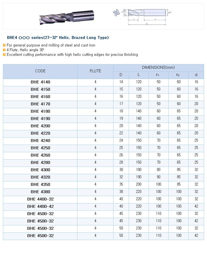 HK-TOOLS 27~32˚ Helix, Brazed Long Type BHE4 Series