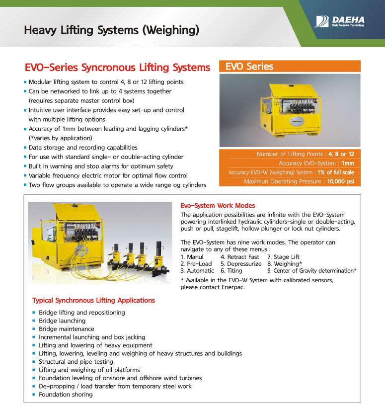 DAEHA Heavy Lifting Systems (Weighing)