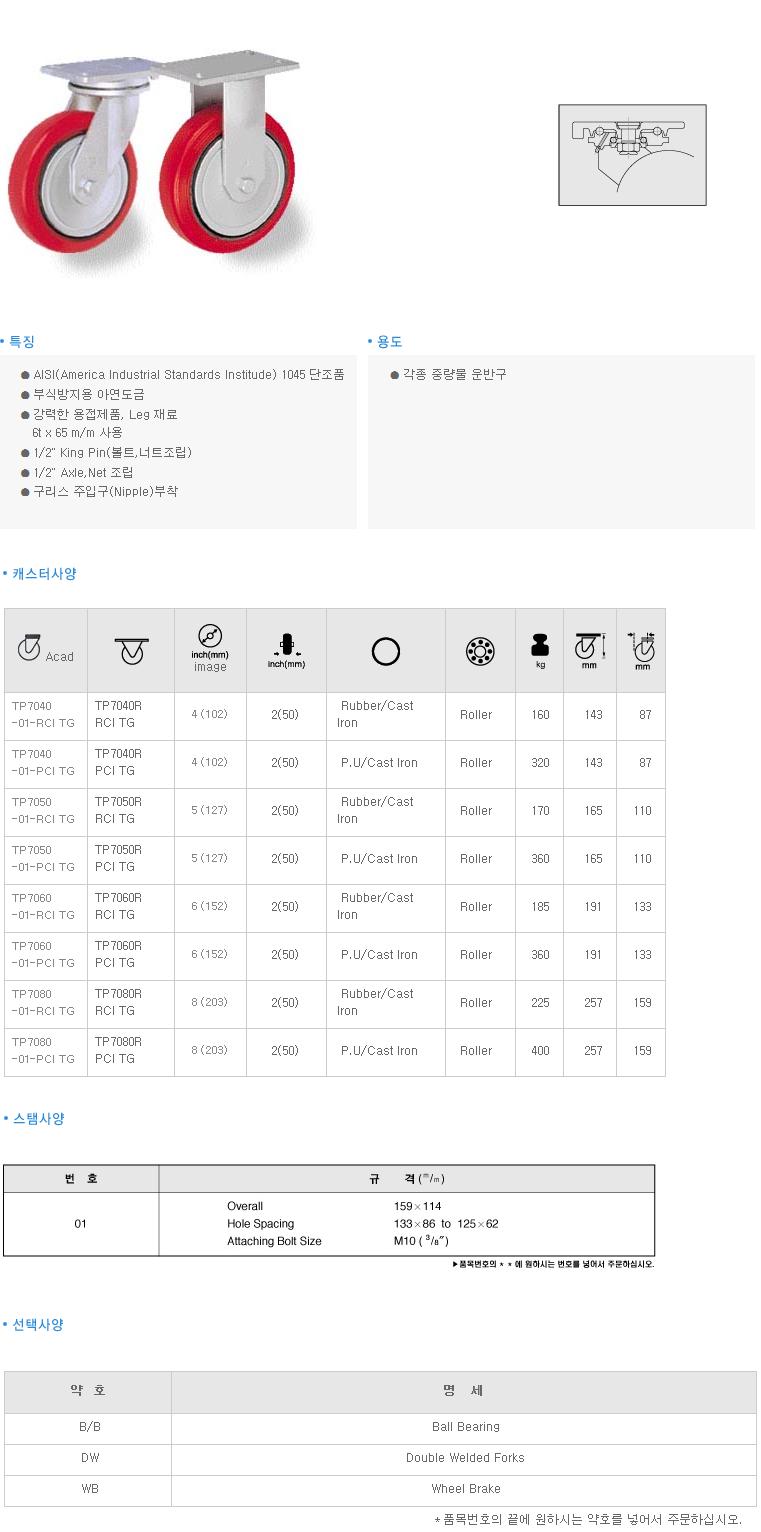(주)삼송캐스터  TP7000 1