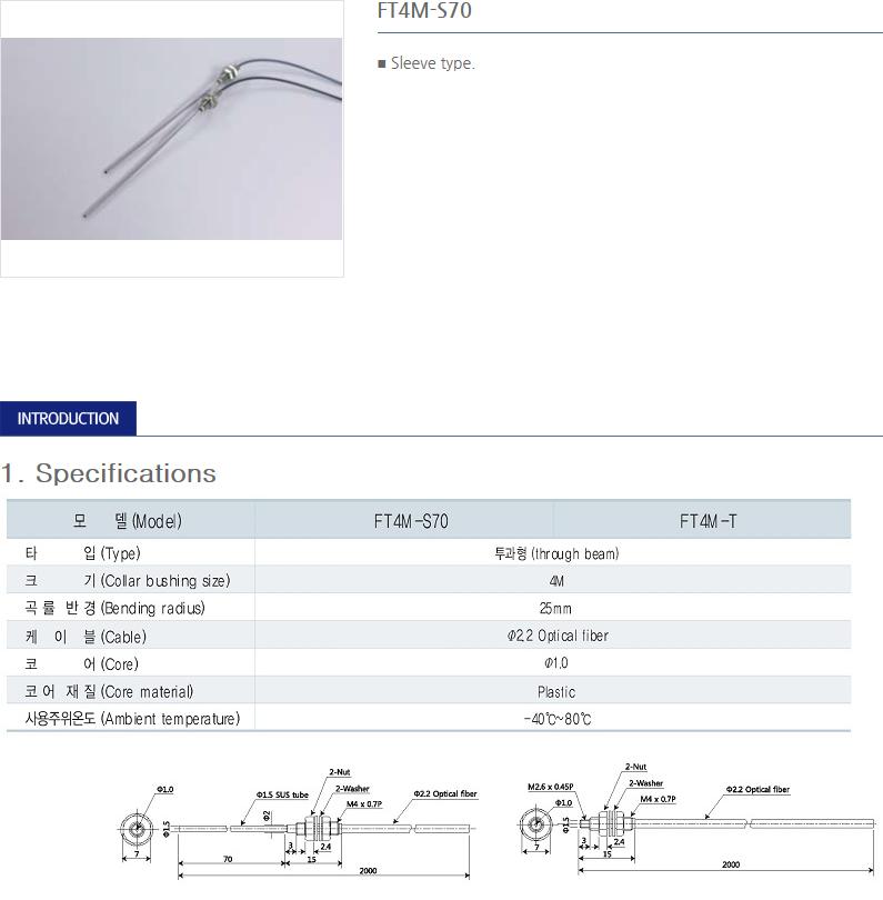 SANIL Fiber Sensor - Cable  14