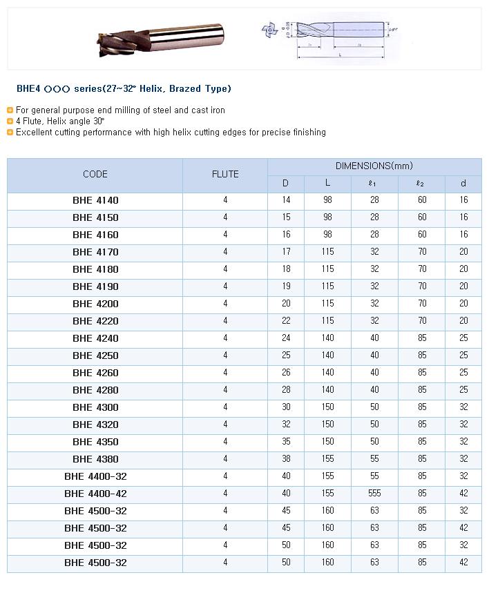 HK-TOOLS 27~32˚ Helix, Brazed Type BHE4 Series