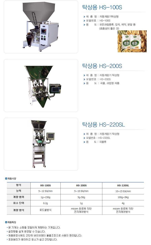 한샘테크 자동계량기 HS-Series 11