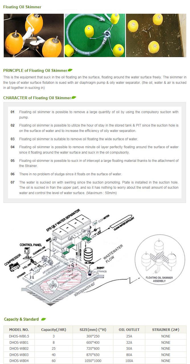 Donghae Industry Co., Ltd. Floating Oil Skimmer DHOS-WB-Series