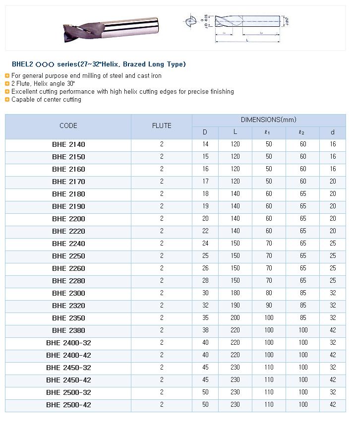 HK-TOOLS 27~32˚Helix, Brazed Long Type BHEL2 Series