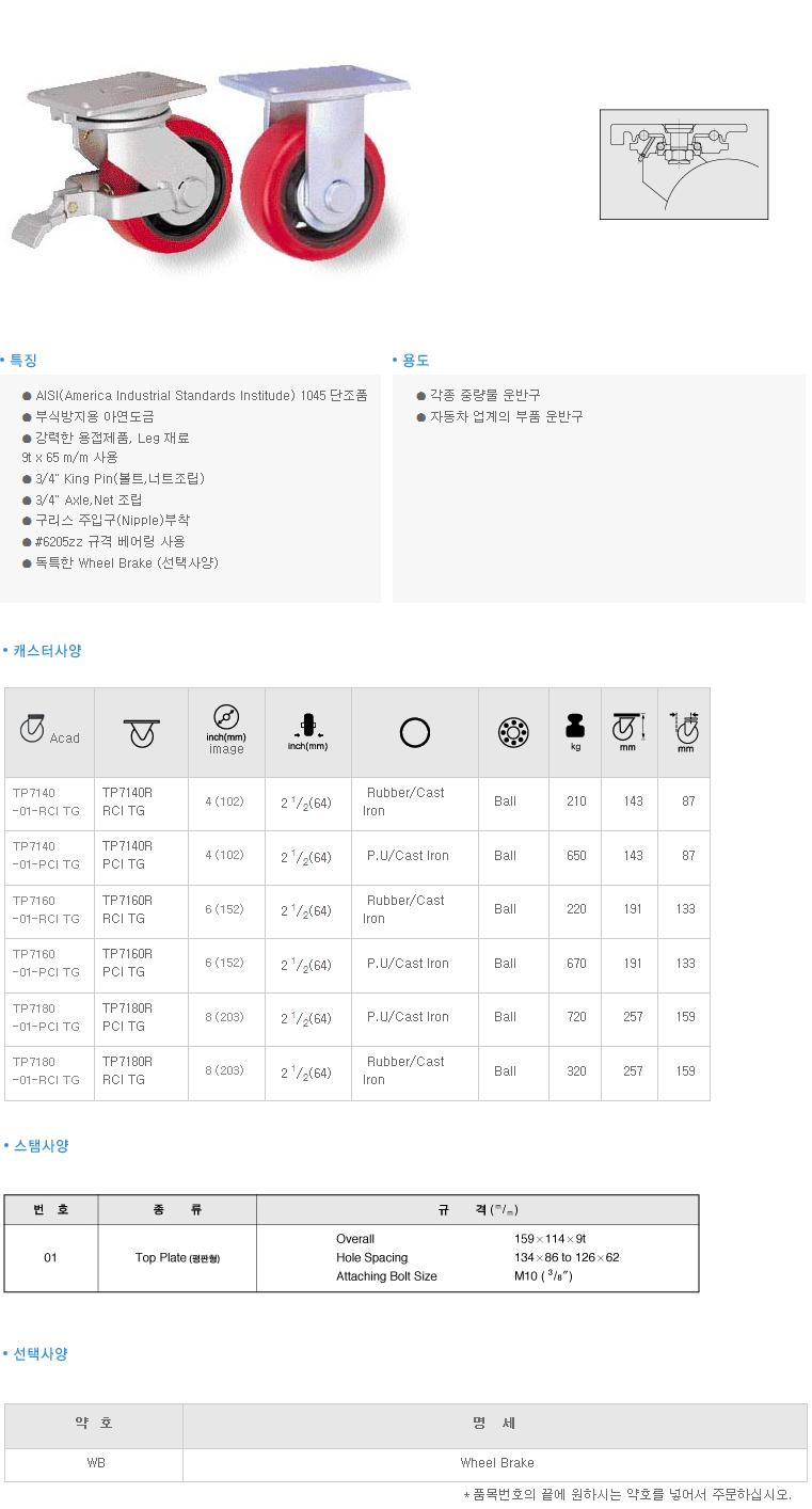 (주)삼송캐스터  TP7100 1