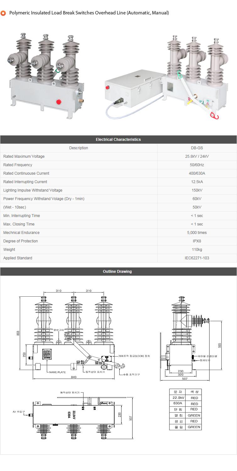 (주)동방전기공업 개폐기  4