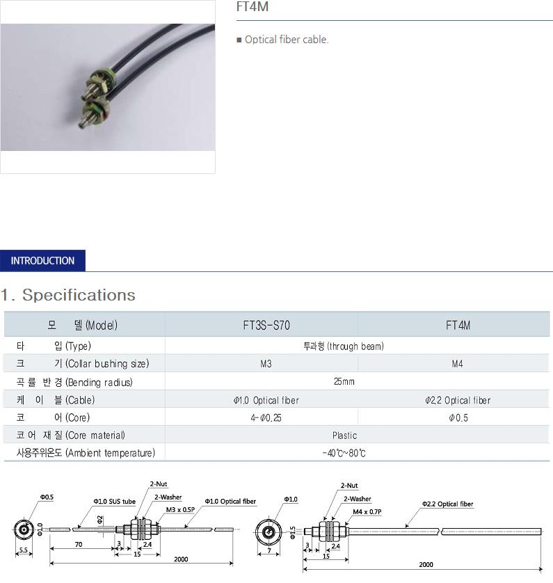 SANIL Fiber Sensor - Cable  15