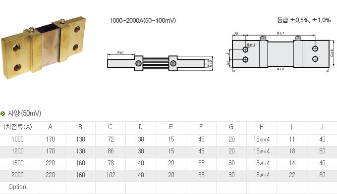 (주)대붕이앤씨 일반용 및 표준용 분류기 ME-Series 11