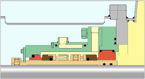 MULTISHYDRO Seal Unit STDN