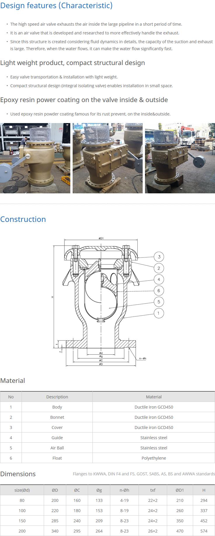 Shinjin Precision Industrial High Speed Air Vent Valves