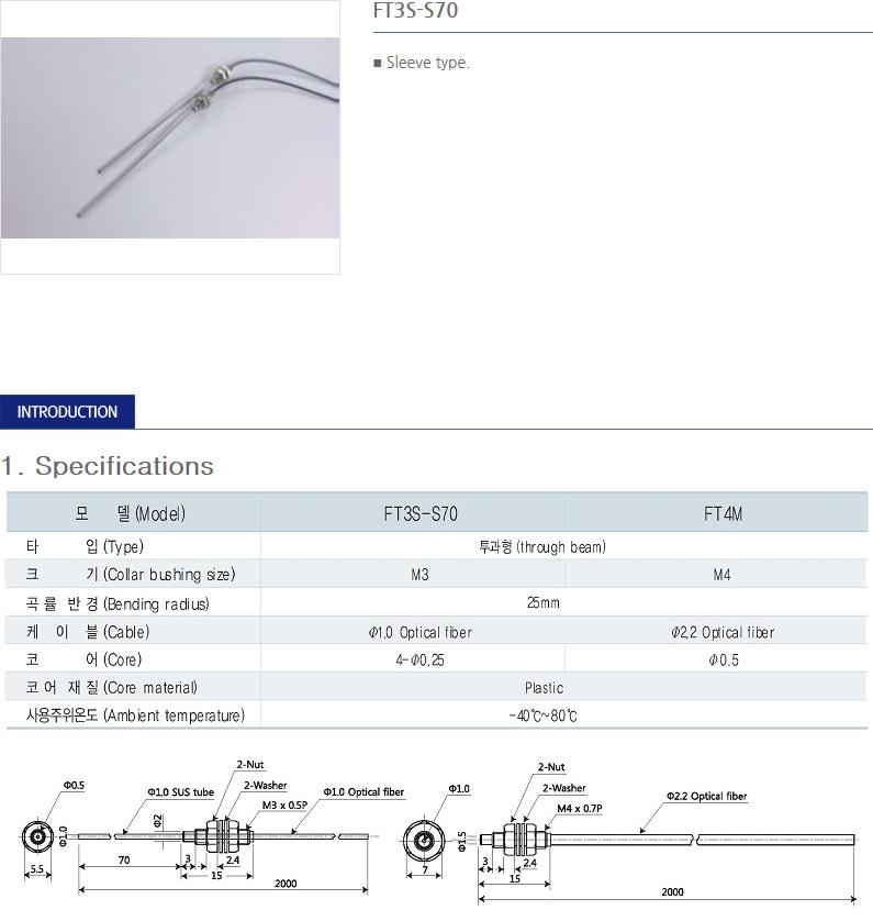 SANIL Fiber Sensor - Cable  16
