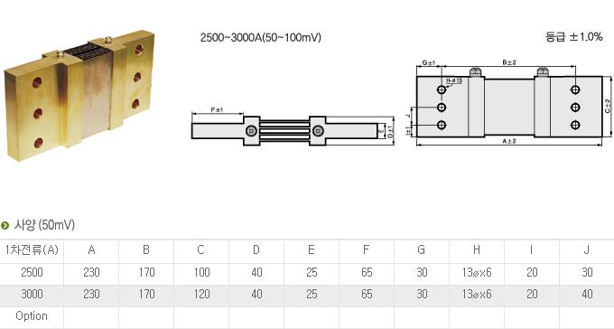 (주)대붕이앤씨 일반용 및 표준용 분류기 ME-Series 12
