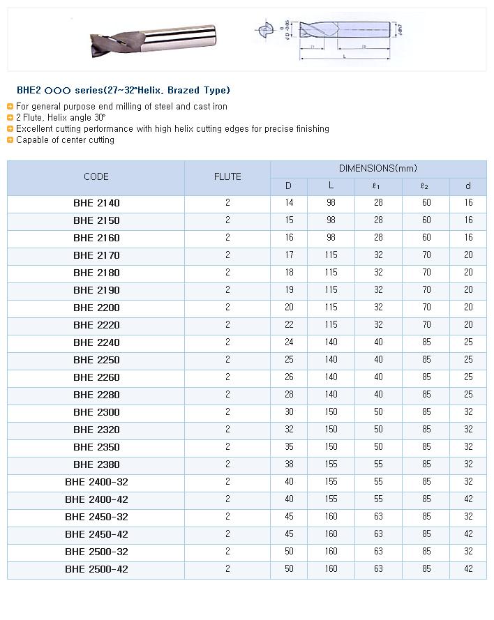 HK-TOOLS 27~32˚Helix, Brazed Type BHE2 Series