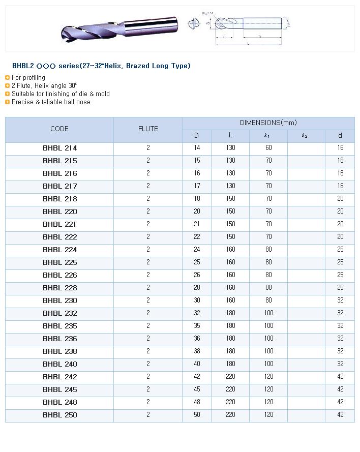 HK-TOOLS 27~32˚ Helix, Brazed Long Type BHBL2 Series