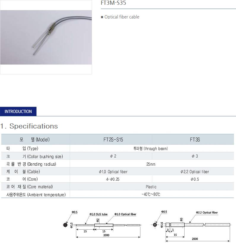 SANIL Fiber Sensor - Cable  17