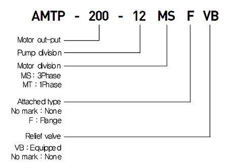 A-ryung machinery  AMTP-MS,MT Type