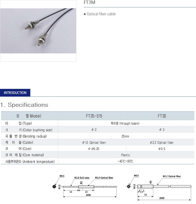 SANIL Fiber Sensor - Cable  18