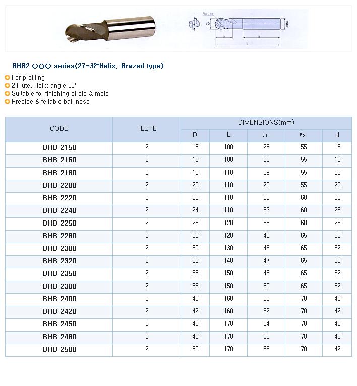 HK-TOOLS 27~32˚ Helix, Brazed type BHB2 Series