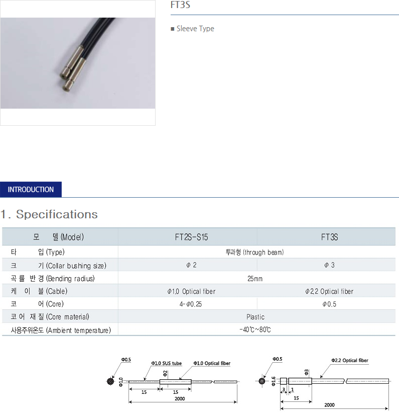 SANIL Fiber Sensor - Cable  19