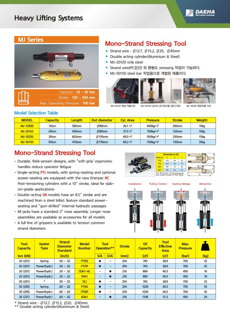 DAEHA Mono-strand Stressing Tool PTJ5S, PTJ5P, 5DA1-AL, 5DA1, SCI, PTJ6S, PTJ6P, 6DA1