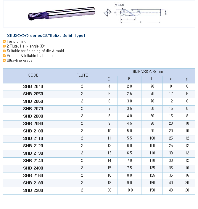HK-TOOLS 30˚ Helix, Solid type SHB2 Series