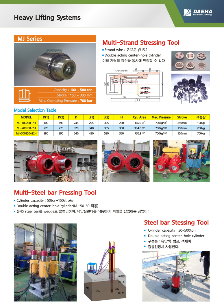 DAEHA Multi-strand Stressing Tool MJ-100250-7H, MJ-200150-7H, MJ-500150-22H,