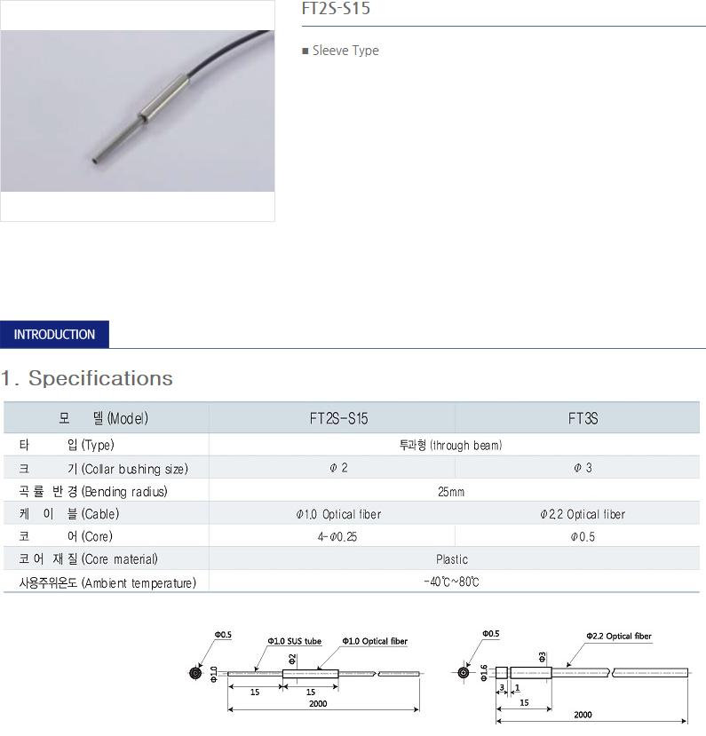 SANIL Fiber Sensor - Cable  20