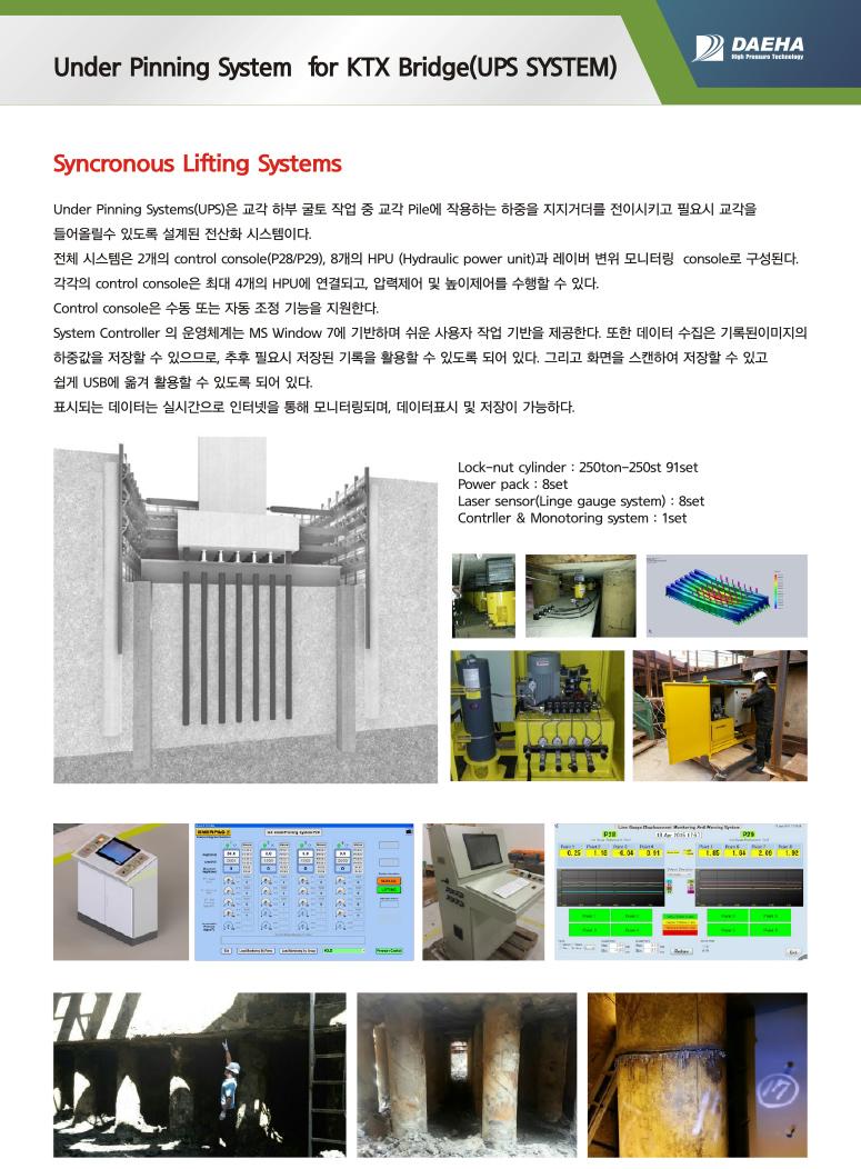 DAEHA Under Pinning System for KTX Bridge (UPS System)