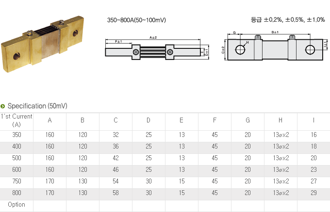 Dae-Boong Electric General / Standard Type ME-Series 3