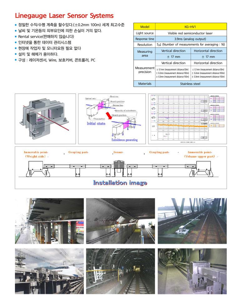DAEHA Under Pinning System for KTX Bridge (UPS System)  1