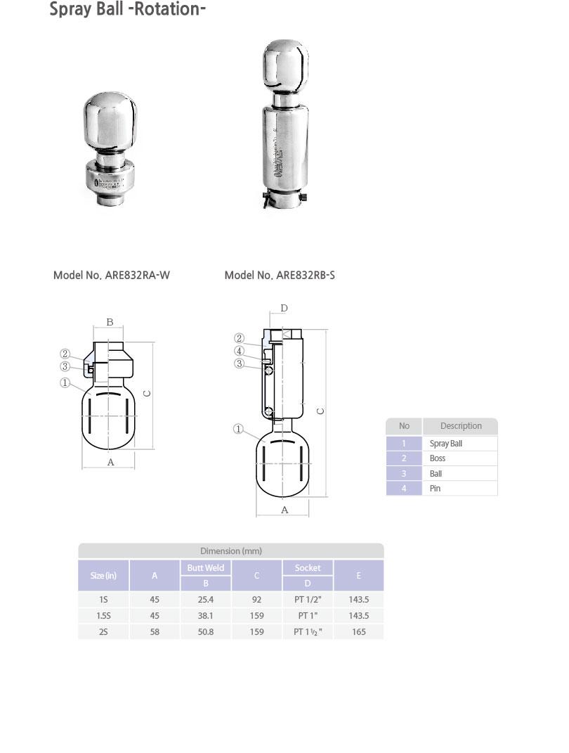 ARTSANITARY Spray Ball (Rotation) ARE832 Series