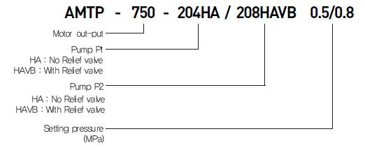 A-ryung machinery  AMTP-HA/HAVB Type