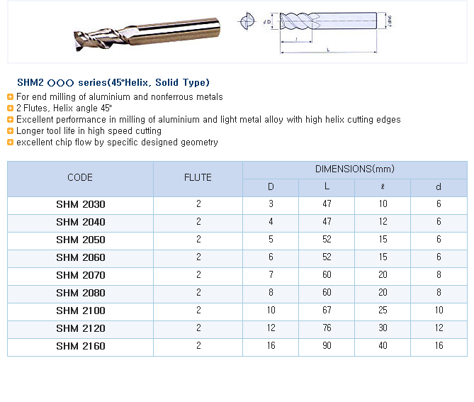HK-TOOLS 45˚ Helix, Solid type SHM2 Series