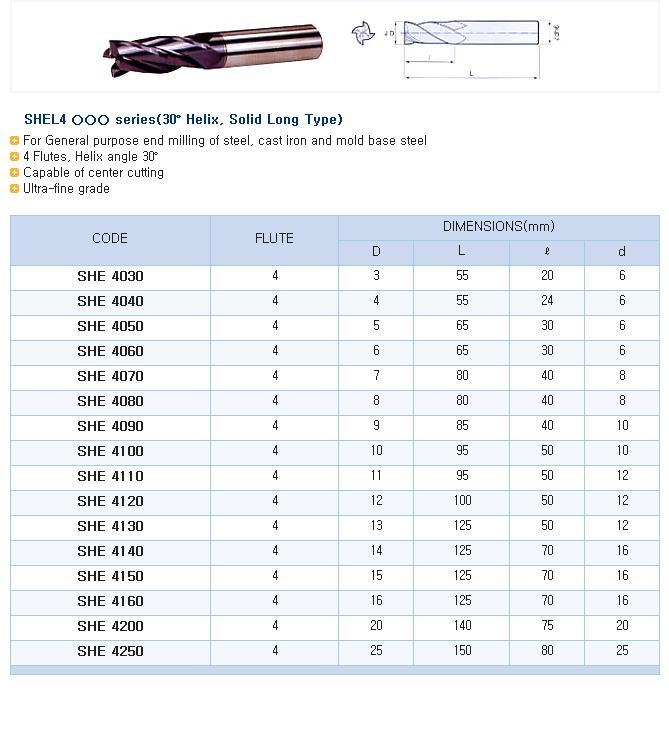 HK-TOOLS 30˚ Helix, Solid Long type SHEL4 Series