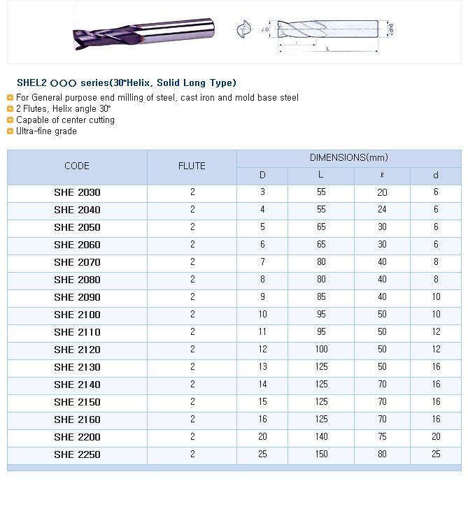 HK-TOOLS 30˚ Helix, solid long type SHEL2 Series