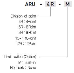 A-ryung machinery  ARU-R Type