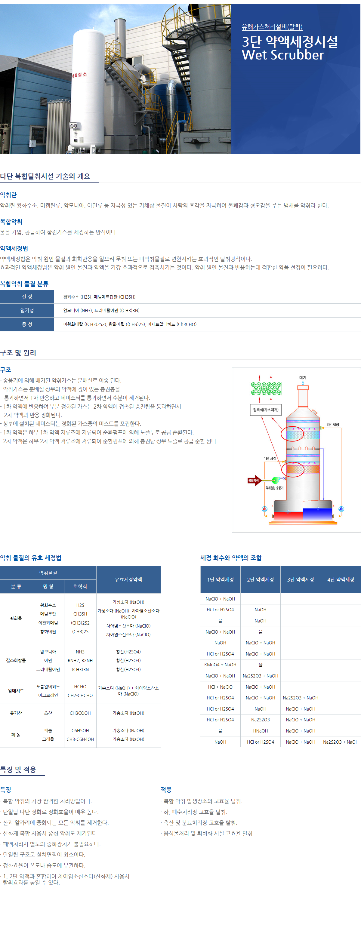 (주)신성플랜트 유해가스처리설비 (탈취)  1