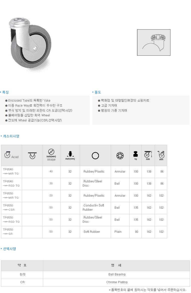 (주)삼송캐스터  TP8500 1
