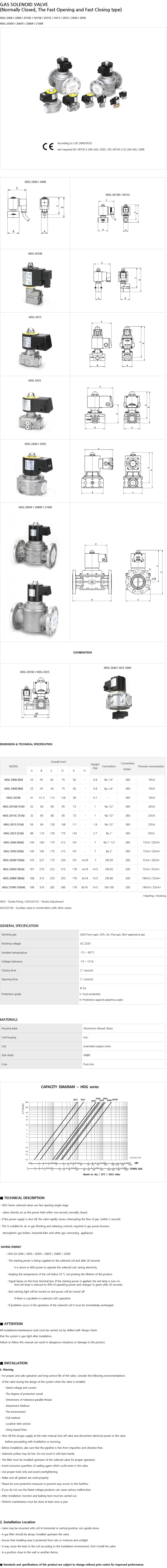 HYOSHIN MECHATRONICS Gas Solenoid Valve (N.C.)  1