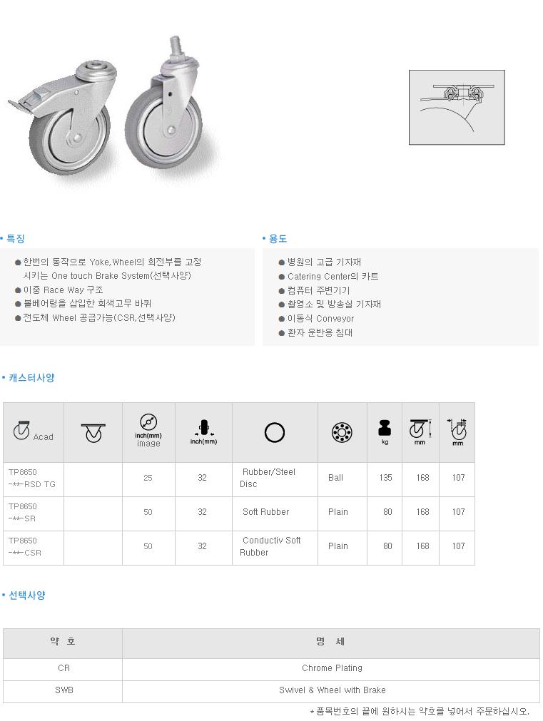 (주)삼송캐스터  TP8600 1