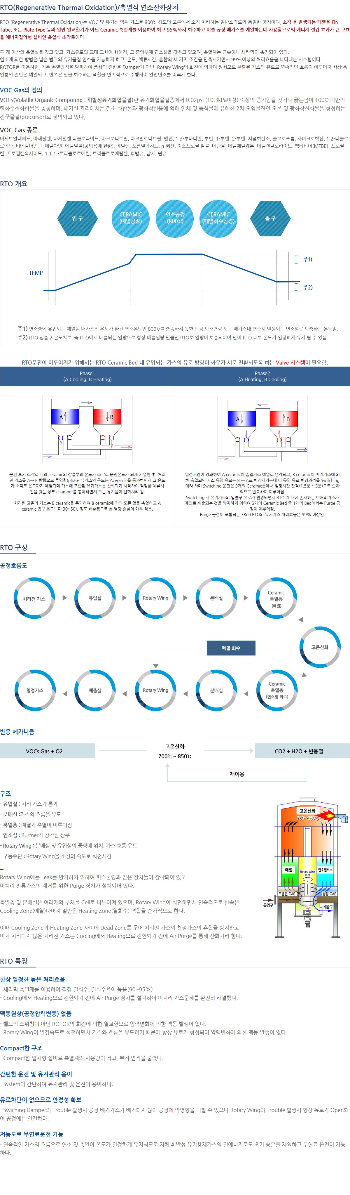 (주)신성플랜트 유해가스처리설비 (탈취)  4