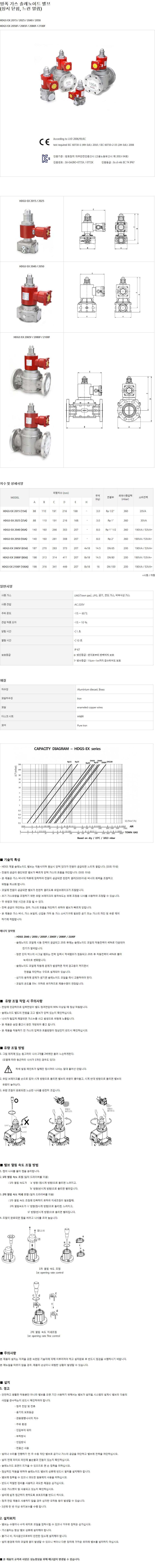 (주)효신 방폭 가스 솔레노이드 밸브  4
