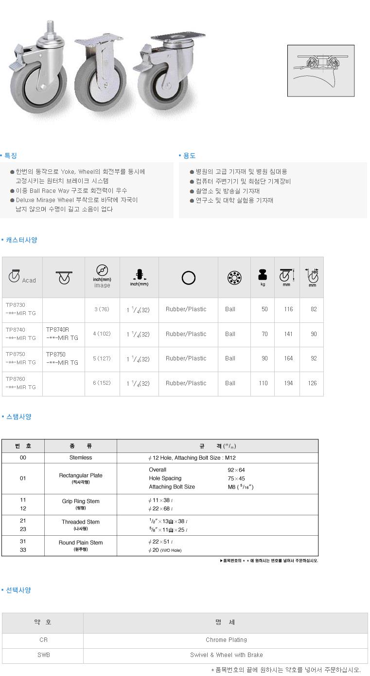 (주)삼송캐스터  TP8700 1