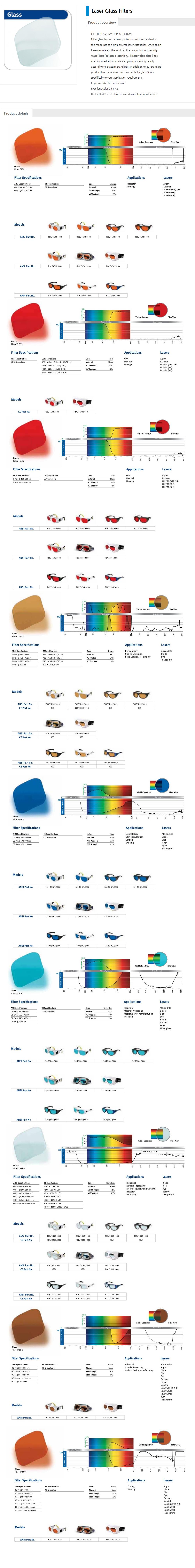 Euro Vision Laser Laser filter  2